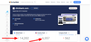 Traffic Overview on similarweb.com