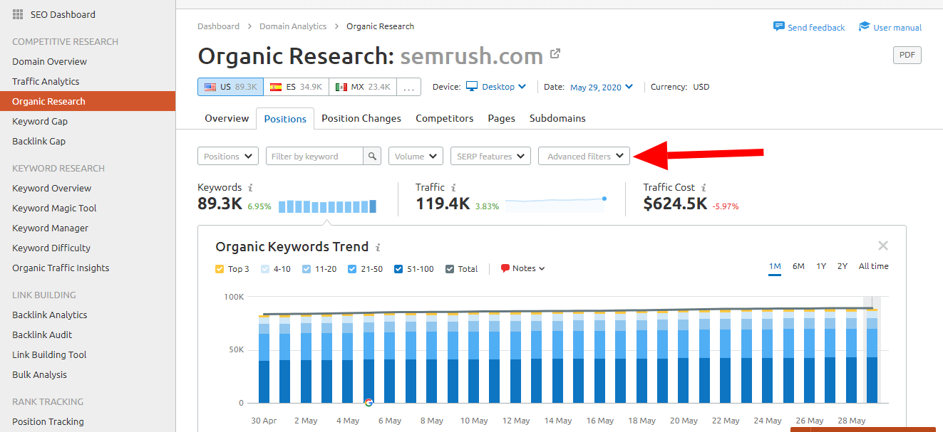 Semrush Review: Competitor Folder