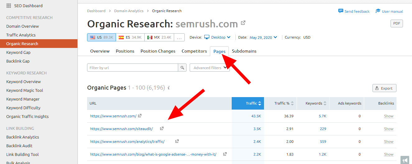 Semrush Review: Competitor Pages